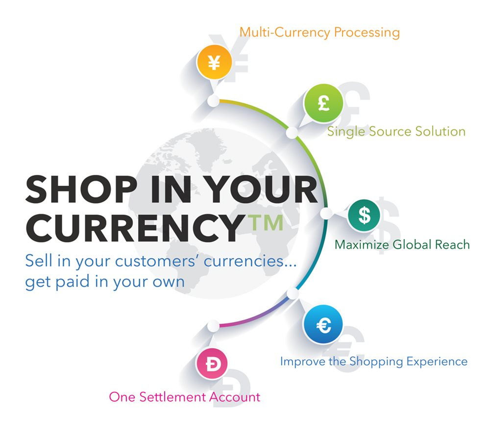 Shop In Your Currency Diagram